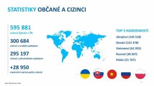 Veřejná správa v ČR 2019 (v číslech)-page-012
