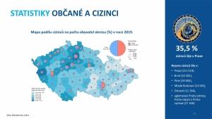 Veřejná správa v ČR 2019 (v číslech)-page-013