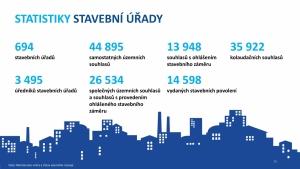 Veřejná správa v ČR 2019 (v číslech)-page-016