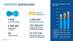 Veřejná správa v ČR 2019 (v číslech)-page-020