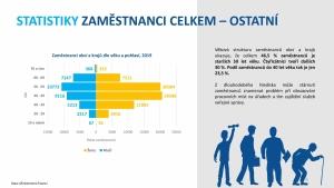 Veřejná správa v ČR 2019 (v číslech)-page-026