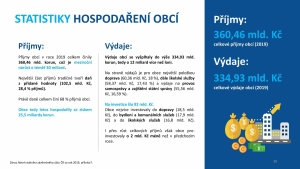 Veřejná správa v ČR 2019 (v číslech)-page-030
